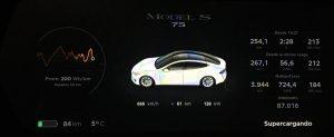 Tesla Model S 75 cargando a 128 kW en Supercharger